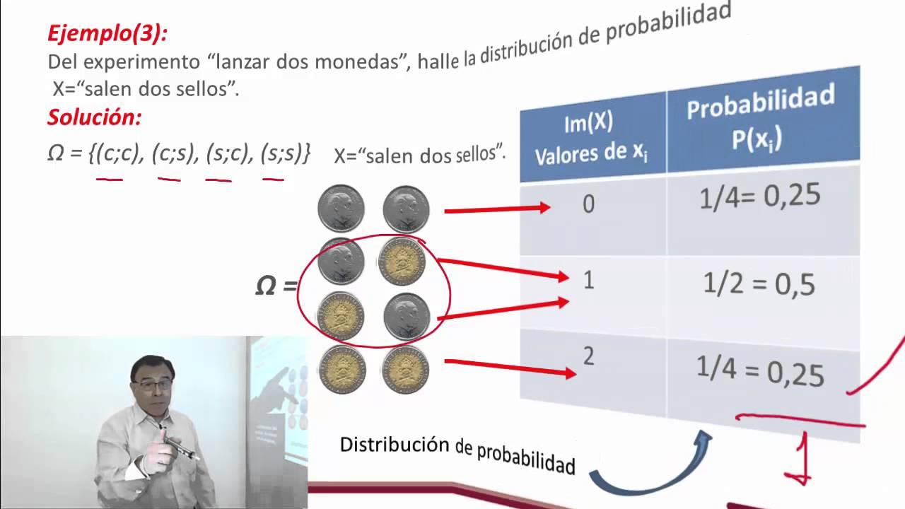 ED23-Estadística-Función De Probabilidad-Ejemplos