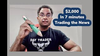 How To Trade The News - Day Trading E-Mini Futures $2,000 Profit in 7 min Live Trade!