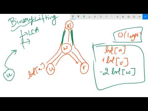 Lecture 3: DP on Trees - Binary Lifting | LCA | Type C