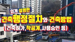 [건축정보]  건축주들이 알아야 할 건축행정절차(건축허…
