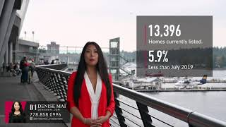 Denise Mai Vancouver Monthly Update - August 2019
