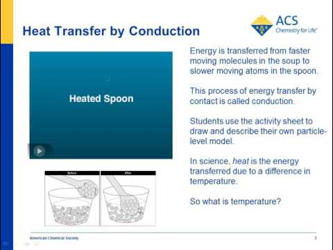 Heat, Temperature, and Conduction | Chapter 2: States of Matter ...