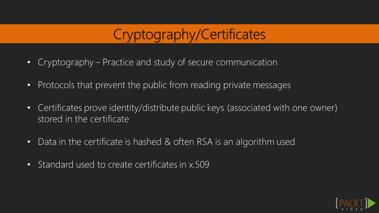 Expert Programming In C Cryptography Suprt For X509 Cert