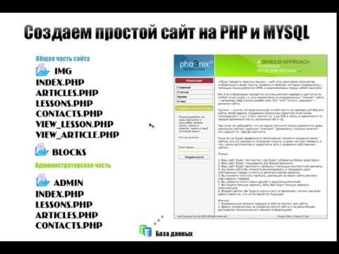 Создание сайтов в mysql создание и дизайн сайтов