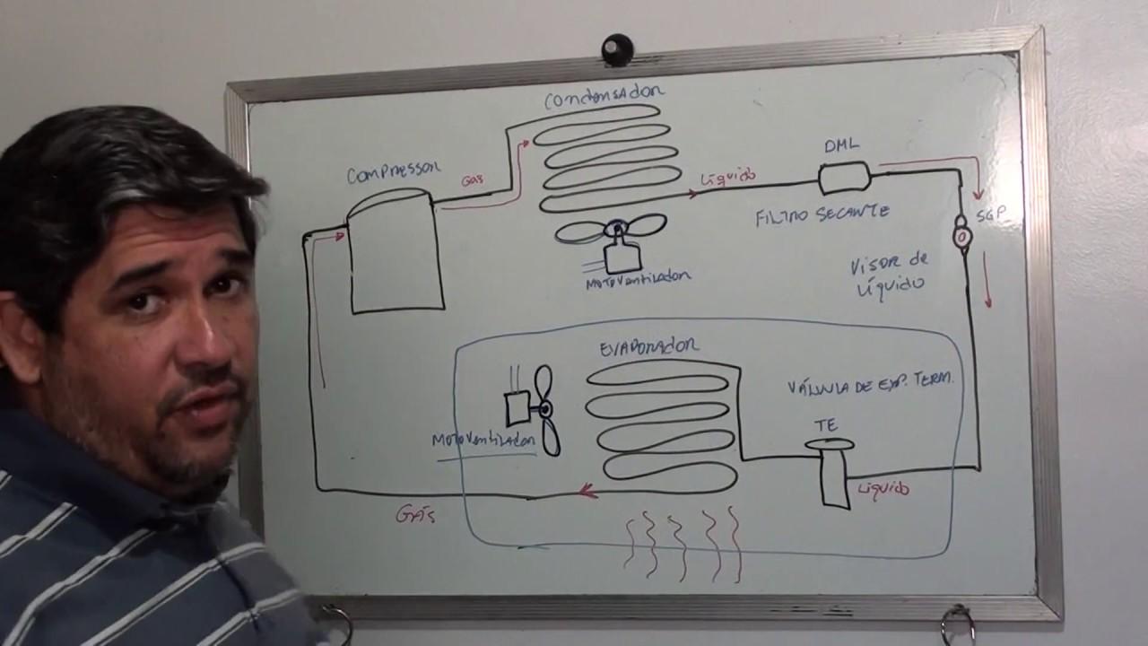 Curso de refrigeracao