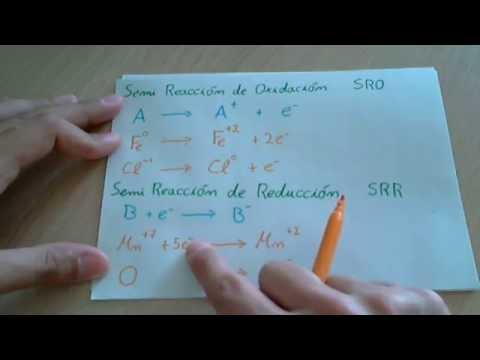 Concepto de reacción redox (oxidación-reducción) o de transferencia de electrones