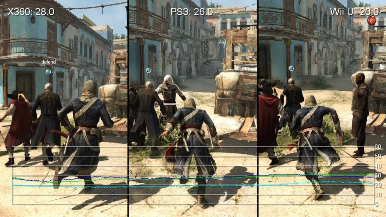 Assassin S Creed 4 Wii U Vs Ps3 Vs Xbox 360 Gameplay Frame Rate