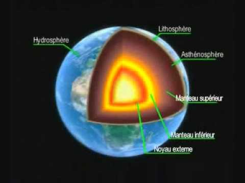 Les couches de la terre les miracles du coran youtube for Les decoratives brut de terre
