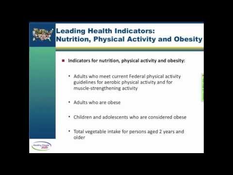 LHI Webinar: Nutrition, Physical Activity, and Obesity (Part 1 of 5)