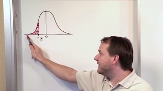 Lesson 8 - Using a z-Chart Table, Part 1 (Statistics Tutor)