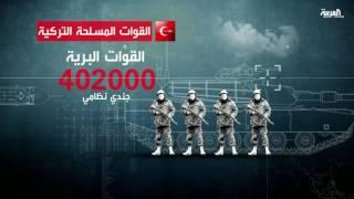 أهم المعلومات عن الجيش التركي