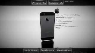 видео Интерактивная презентация