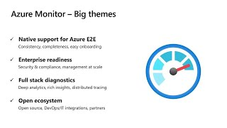 What's new with Application Insights & Azure Monitor | INT144A