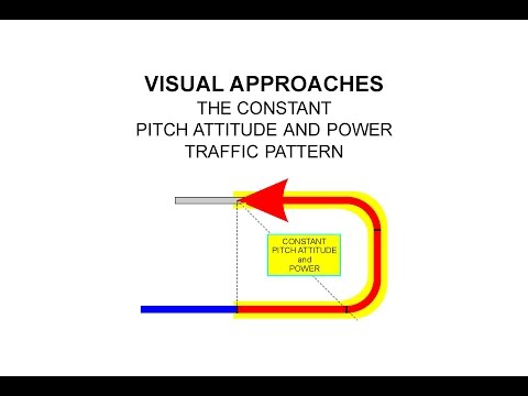 The Constant Pitch and Power Traffic Pattern