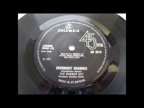 The Embers - Brenda - Oldies But Goodies - Hit Songs of the 60s 70s from YouTube · Duration:  4 minutes 6 seconds