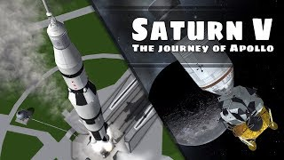 Saturn V - The journey of Apollo - KSP RSS/RO