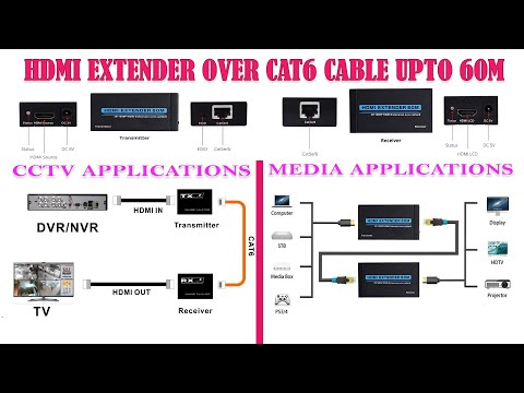 Hdmi Extender Over Cat6 Ethernet Upto 60meters, Hdmi Extender For Cctv Dvr Nvr Extend Upto 100mts