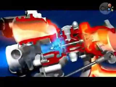 video động cơ GDI