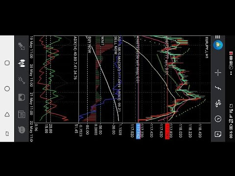 Best forex trading strategy 2020