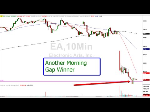 How To Make Money Trading Morning Gaps