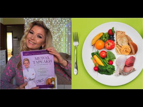 Диеты для похудения, самые эффективные диеты для быстрого