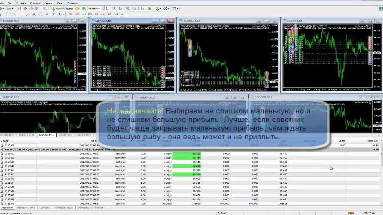 Советники форекс по стратегиям buy sell magic indicator forex system by karl dittmann