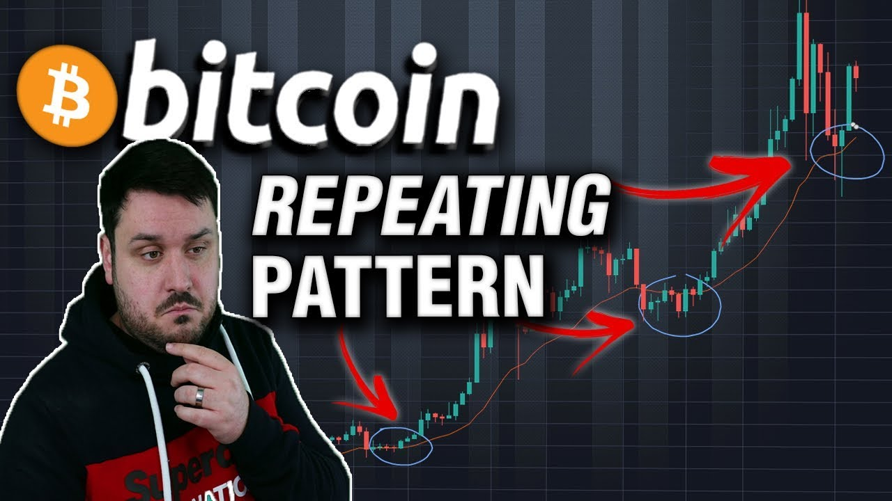 Bitcoin 's Next Step - A Repeating Pattern
