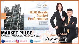 HDB RESALE MARKET Q1 2020 | Singapore Property HDB | Resale Market