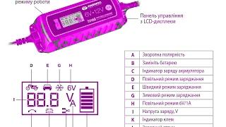 3 серия Интеллектуальное зарядное устройство для аккумуляторов смотреть