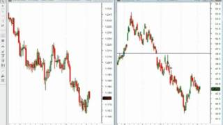 Forex Trading Strategies - Hedging Risk With Currencies