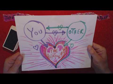 LOVE & RELATIONSHIP / Introduction To Your Playlist ~ Tarot Lumination
