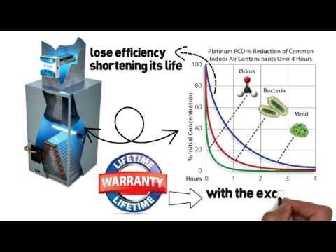 platinum pco wholehouse air purifier us air