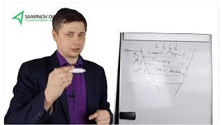 видео Бухгалтерские услуги