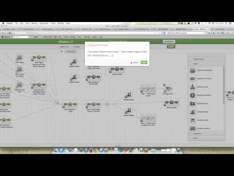 How To Setup Sales Funnels in InfusionSoft