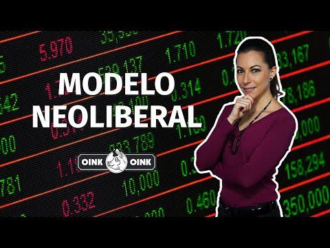 ¿Qué es el neoliberalismo?