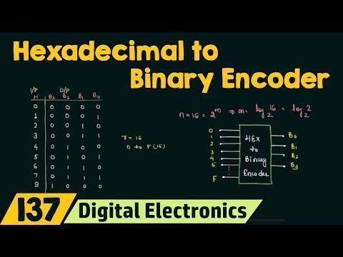Hexadecimal To Binary Encoder Youtube