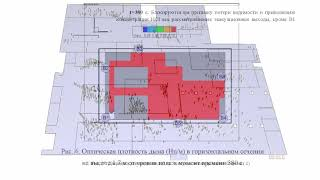 Ошибки в расчетах МЧC: 380*0.8=304секунды на эвакуацию с 4-этажа ТЦ