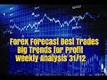 Forex Trading Forecast Best Trades & FX Strategy 2019 Analysis 31/12