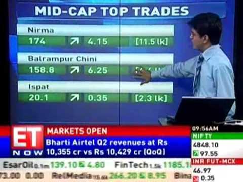 Market open green, Sensex higher by 298 points