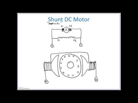 shunt dc motor connections - youtube  youtube