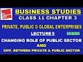 Private Public And Global Enterprises - Lec. 5 | CHANGING ROLE OF PUBLIC SECTOR