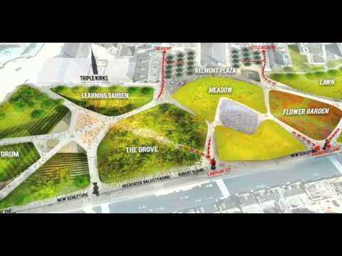 Aberdeen City Garden Project