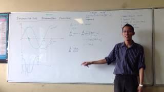 Determining Derivatives for cos(x) & tan(x)