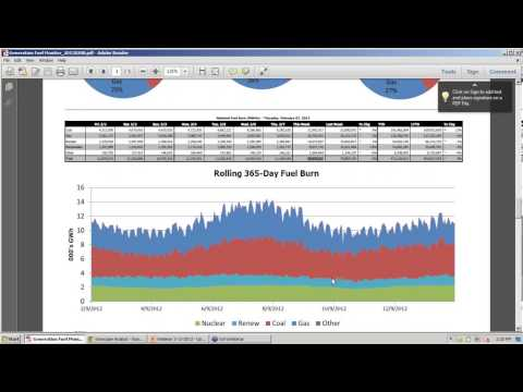 Genscape Webinar: Understanding Fuel Switching:  Genscape's New Generation Fuel Monitor Service
