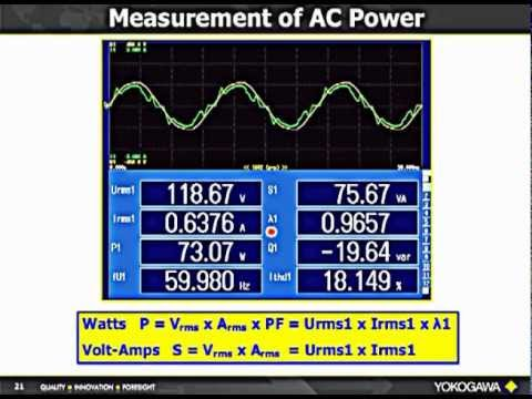 Fundamentals of Electrical Power Measurements