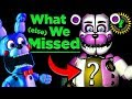 Game Theory: FNAF, The Answer was RIGHT