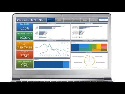 Procurement Analytics - Procurement Performance Accelerator