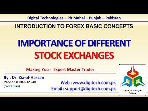 Importance Of Different Forex Stock Exchanges In Urdu Hindi  - Free Advance Forex Training Course