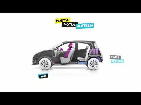 De Nieuwe Renault Twingo De Motor Achterin Geeft Alleen Maar