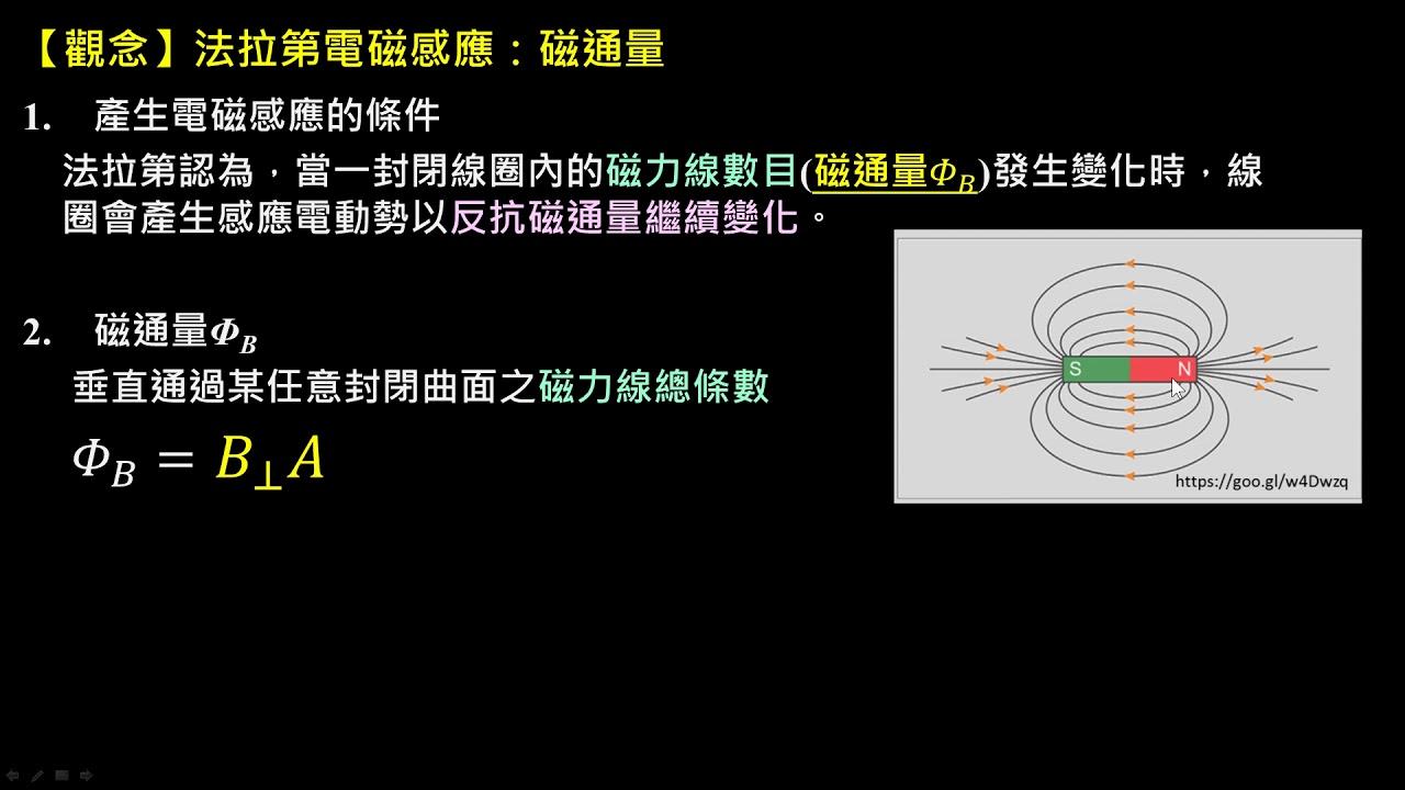 電與磁的統一【觀念】法拉第電磁感應(1/3):產生電磁感應的條件-磁通量(高一物理) - YouTube
